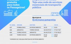 Rede de Serviços Essenciais de Transporte no Médio Tejo
